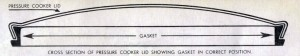 Vintage gasket VPC-G8 original instructions from packaging - picture only